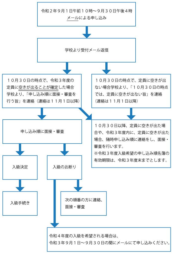tokubetushien_zu02